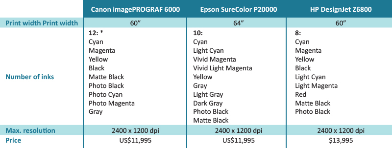 Canon-ImagePROGRAF-and-its-competitors-in-the-60-category