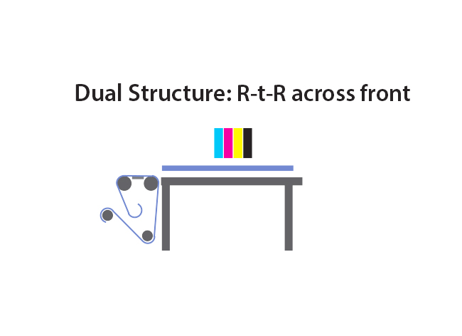 dual-structure-RTR-across-front-FLAAR-Reports