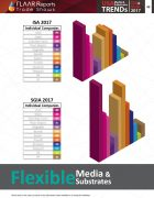 USA_media_substrates_ISA_SGIA_comparative_charts_statistics_TRENDs_FLAAR_Reports-Page-43
