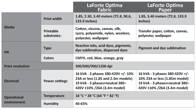 Aleph-LaForte_Optima_printer-aspects