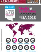 ISA-2018_USA_FLAAR-Reports_media_substrates_comparative_charts_statistics_TRENDs - Page 2