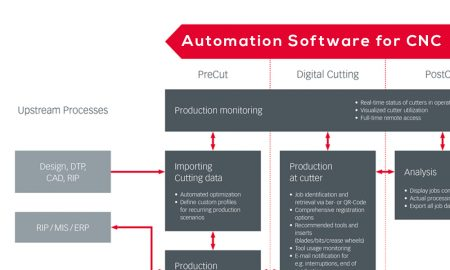 Automation-Software-for-CNC-cover