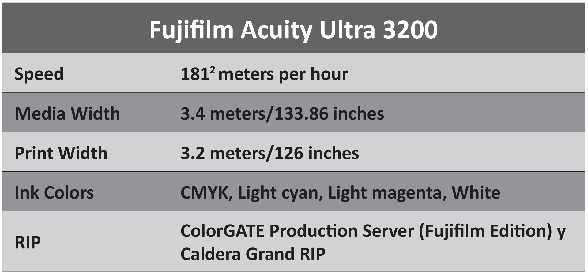 FUJIFILM THE EMPIRE STRIKES BACK: Acuity Ultra Series