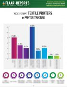 FESPA-2019_FLAAR-REPORTS-wide-format-textile-printers-structure-width_pag_6