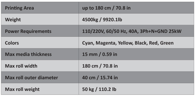Kornit-Presto-textile-printer-specifications