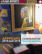 APPPEXPO-2019-FLAAR-REPORTS-ASIA-TRENDs-media-substrates-comparative-charts-statistics