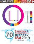 ISA-2019-Las-Vegas-consumables-supplies-media-substrates-inkjet-inks-charts-statistics-FLAAR-REPORTS-2