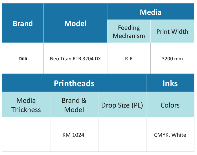 FLAAR-begins-to-evaluate-the-Dilli-Neo-Titan-RTR3204DX-roll-to-roll-printer_specifications_2