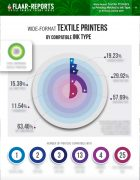 Printing-United-2019-textile_printing-method-substrate-ink-type-PREVIEW-1